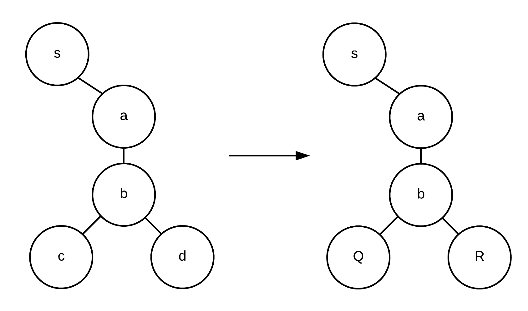 ../_images/tree-structure-substituted.png